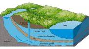 Hubungan Air Tanah dan Panas Bumi